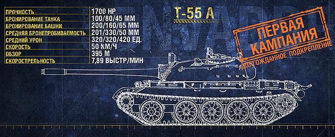 """Операция """"Т-55 NVA DDR"""""""