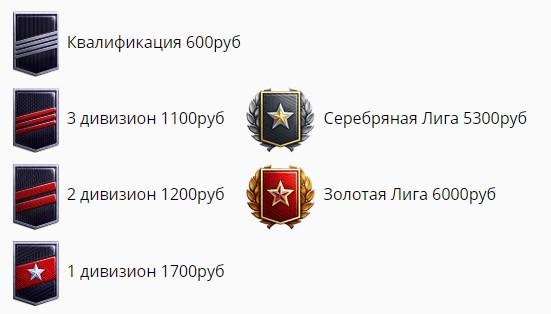 цена ранговые бои 2020-2021